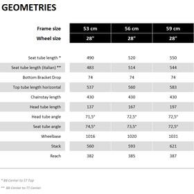 Cube Agree Hybrid C:62 SL Disc, white'n'black